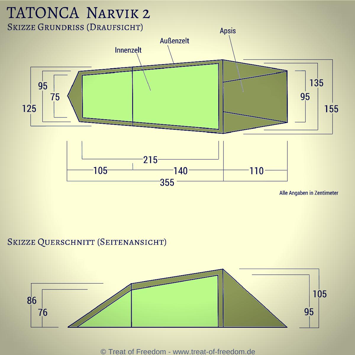 Skizze TATONKA Narvik 2 - Grundriss 4c